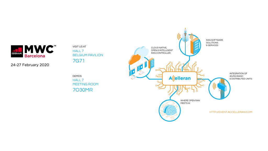 Accelleran-visuals-responsive-design