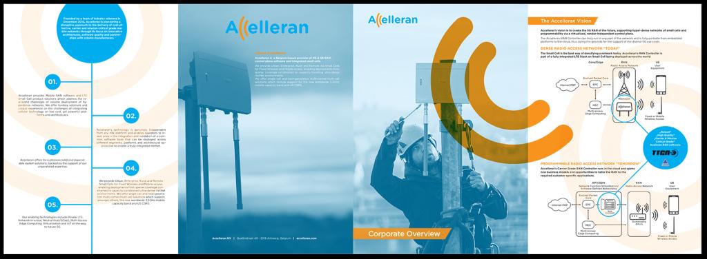 Accelleran-visual-folder